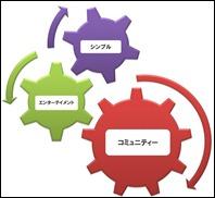 2013-02-09_144045